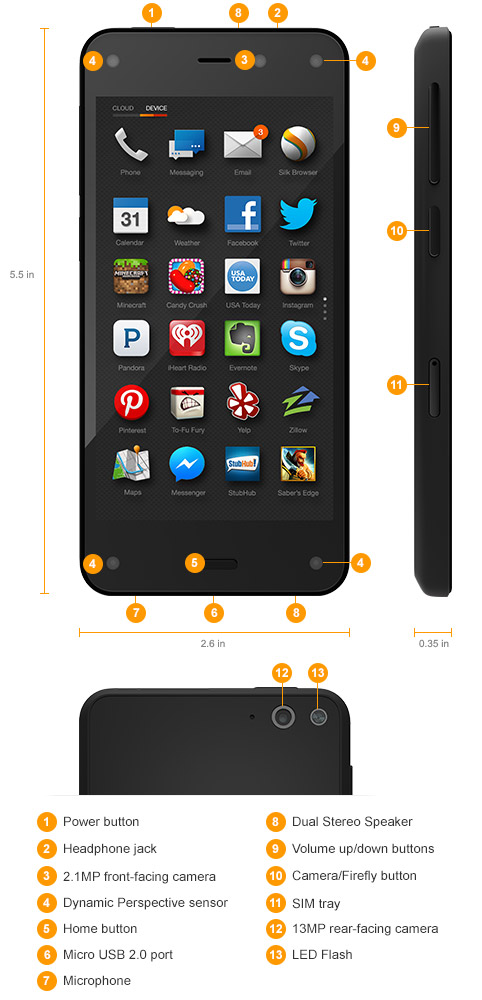 fitur amazon fire phone